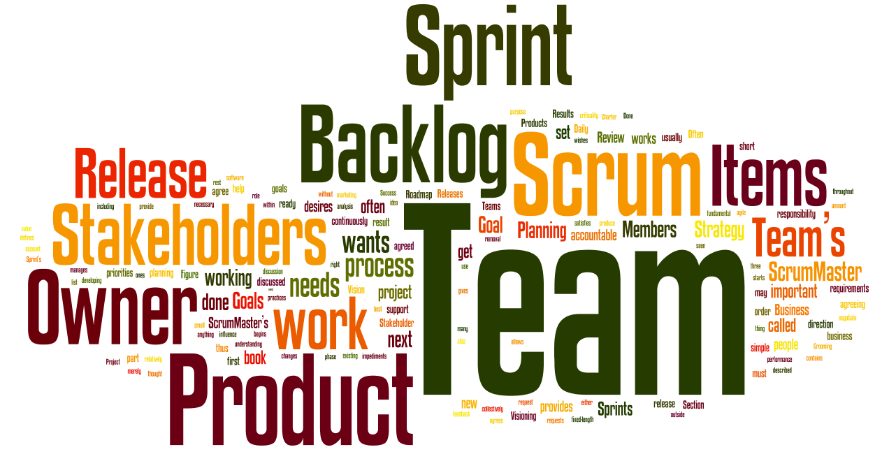Scrum in pictures
