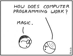 APIs in Symfony2