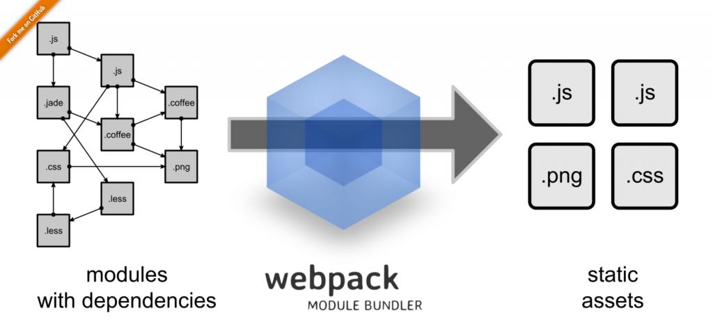 Webpack JS