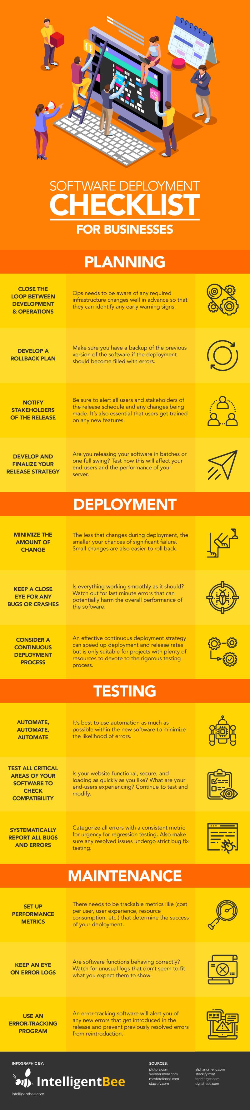Software-Deployment-Checklist--Infographic
